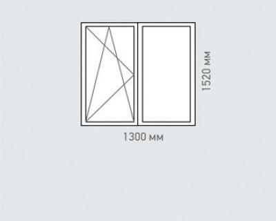 Окно двухкамерное Rehau  Delight для домов серии хрущевка
